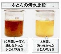 ふとんの汚水の比較